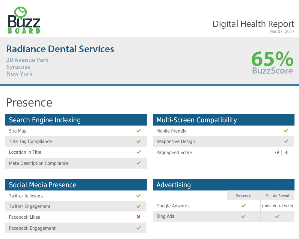 Sample Digital Health Report for an Engaged Sales Conversation